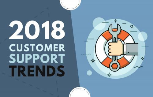 Latest Customer Support Opportunities for Better Customer Experience