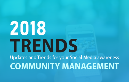 Updates and Trends for your Social Media awareness