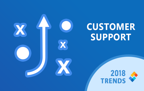 5 Newest Trends to Tailor your Customer Service Strategy