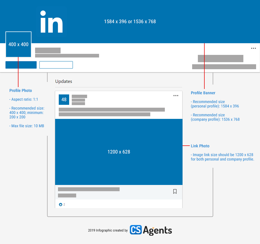 2019 Social Media Cheat Sheet For Image Sizes Infographic