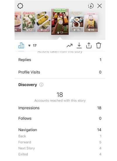 The 5 Instagram Metrics you must track to achieve your