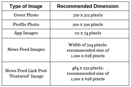 To learn more, check out our  2019 Social Media Cheat Sheet for Image Sizes article