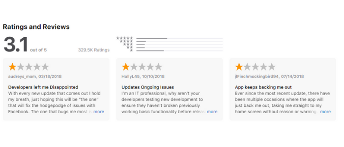 Excerpt of Facebook ratings and reviews in the Apple App Store (Source: Apple)